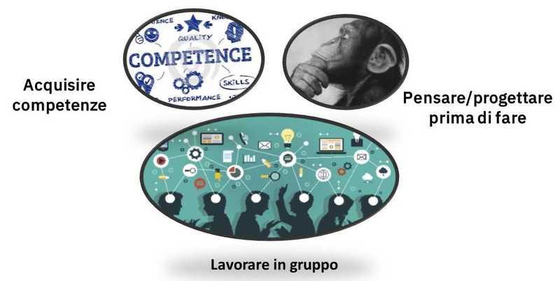post 2019 Brogni competenze